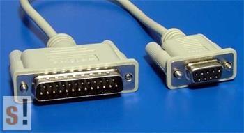 11.01.4518 # Soros kábel/RS-232/DB9 mama-DB25 papa/1.8 méter, Roline