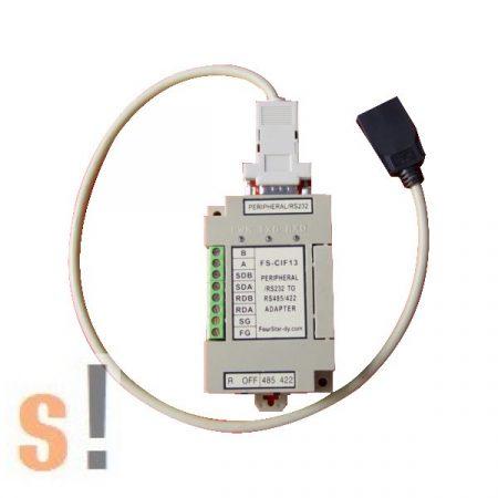 FS-CIF11 #  OMRON CPM1A/2A-CQM1/C200H megfelelő programozó interfész modul