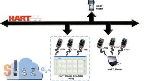 HDS # HART készülék szimulátor szoftver, ingyenes, ICP DAS