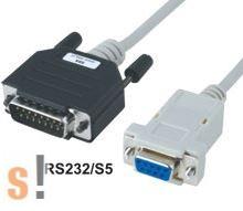 RS232/S5 # Siemens S5 PLC programozó kábel/RS-232/TTY/Szigetelt/6ES5 734-1BD20 helyett