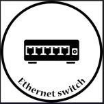 PROFINET és Ethernet/IP kompatibilis Ethernet switch