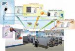 ICP DAS LC sorozatú I/O modulok (ház és épületautomatizáláshoz)