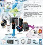 Soros - Ethernet konverter, RS-232, RS-422, RS-485