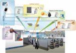 Épület  és Home automatizálás