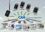 CAN vonalerősítő, repeater, switch
