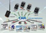 CAN - Fiber optikai szál konverter
