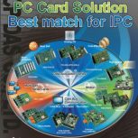 PC és külső bővítő kártyák - adatgyűjtés, I/O és interfész (PCI, UPCI, ISA, PCI Express, stb.)